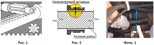 Диагностика рулевой рейки ВАЗ