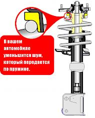 Схема установки виброшумоизолятора SS20