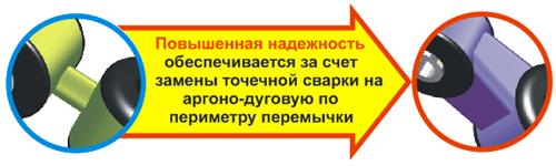 Аргоно-дуговая сварка стоек стабилизаторов