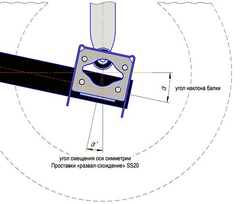 Угол наклона рычага задней балки