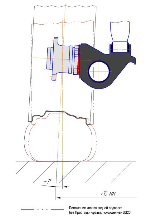 Схождение задних колес с развальными пластинами SS20 и обычными проставками ВАЗ