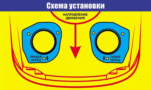 Усилители опоры стойки (защитные проставки). Схема установки