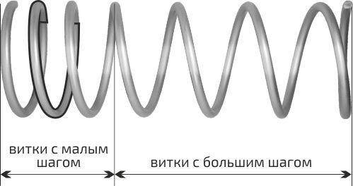 Оплетка пружины ВАЗ